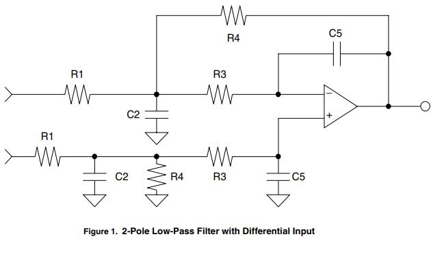 带差分输入的双极滤波器DAC输出滤波器LPF的详细设计说明免费下载