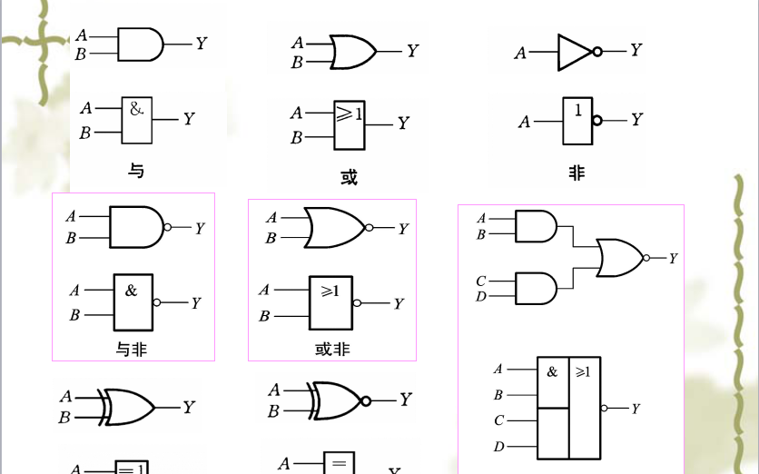 数字电子技术教程之逻辑代数基础的详细资料概述
