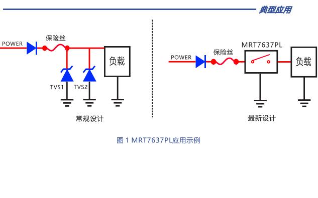 MRT7637PL通用型高压、 高压脉冲保护模块的详细数据手册免费下载