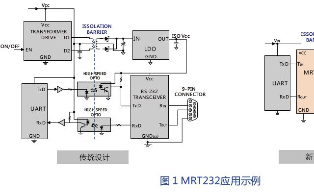 MRT1040DLT和MRT485DLT及MRT232DLT收发器的数据文档和封装文件