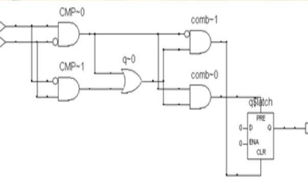EDA教程之VHDL数据IF语句使用示例的详细资料说明