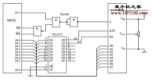 基于LCD液晶显示模块初始化