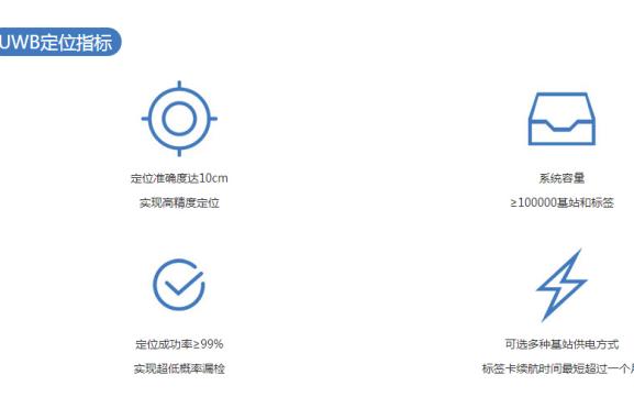 什么是UWB超宽带定位?UWB定位的应用场景有哪些?