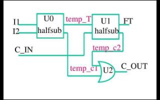 VHDL層次化文件設計的應用實驗說明資料概述
