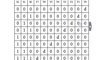 VHDL程序的顺序语句如何应用详细实验资料说明
