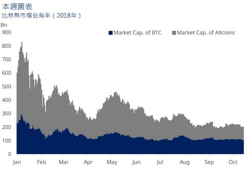 比特币难以实现快速即时交易,业界正在研究比特币可...