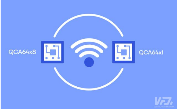高通发布的60GHz Wi-Fi芯片组系列,无线...