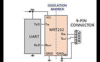 MRT232嵌入式隔离RS-232收发器的中文数据手册免费下载