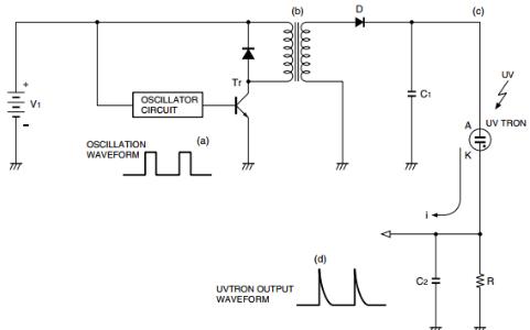 紫外光电管的原理图详细资料免费下载