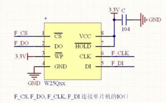 SPI FLASH字库芯片如何应用在TFT彩屏上?