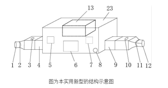 多功能智能化燃气表的原理及设计