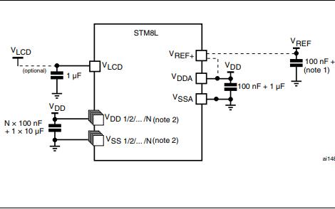 STM8L 8位微控制器的详细入门数据手册免费下载