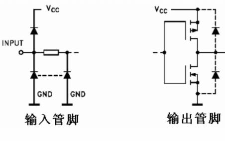 74HC595 CMOS移位寄存器的详细中文数据手册免费下载