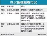 MLCC龍頭表示被動元件還會缺貨兩年,臺股觀察指...