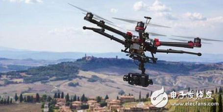 解析无人机的六大应用领域