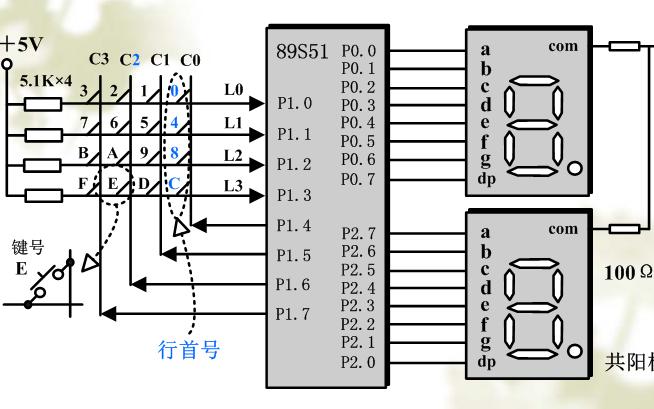 单片机教程之汇编语言程序设计的详细资料讲解