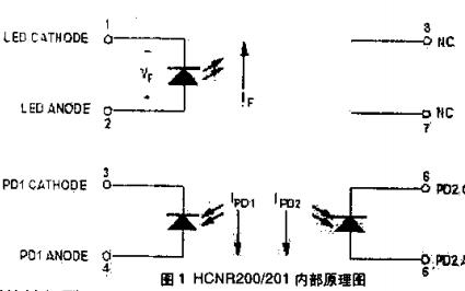 HCNR200和201高精密线性光耦器件主要特性及工作原理和应用的概述