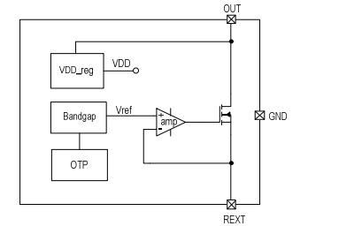 SM2082GF单通道LED线性恒流控制芯片的数据手册免费下载