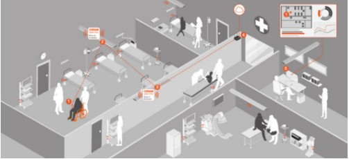 物联网给照明企业带来了更多的发展机遇