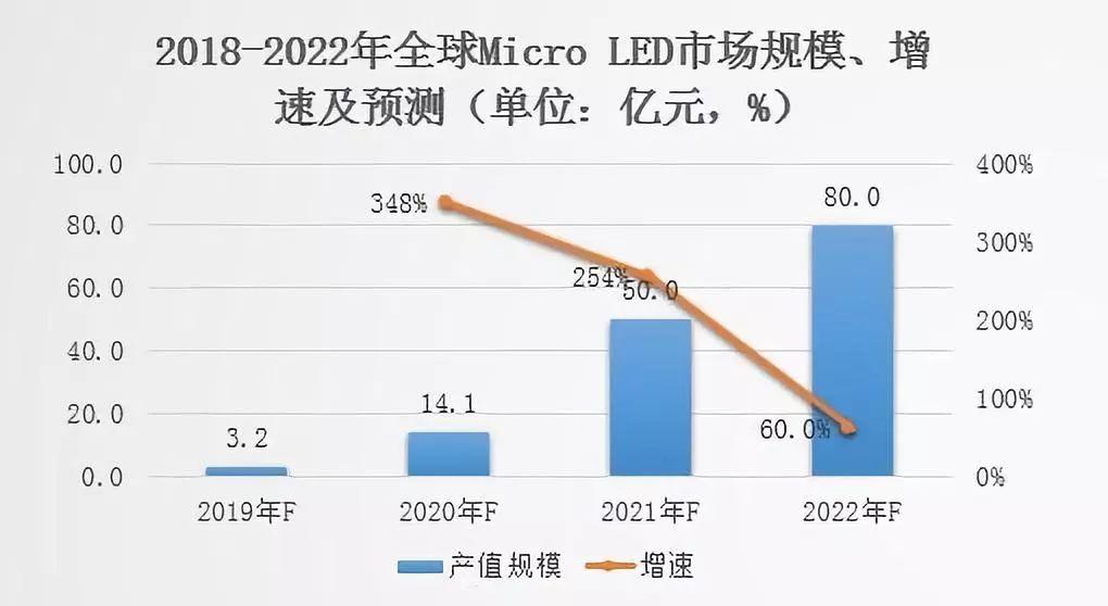 国星Mini LED应用市场规模扩大,视不可挡
