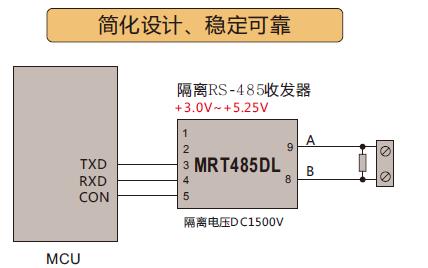 MRT485DL嵌入式隔离RS-485 PROFIBUS收发器的数据手册免费下载