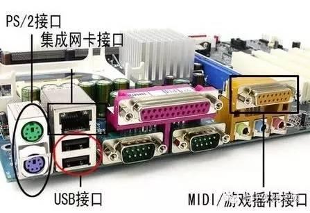 硬件接口和常用接口简介