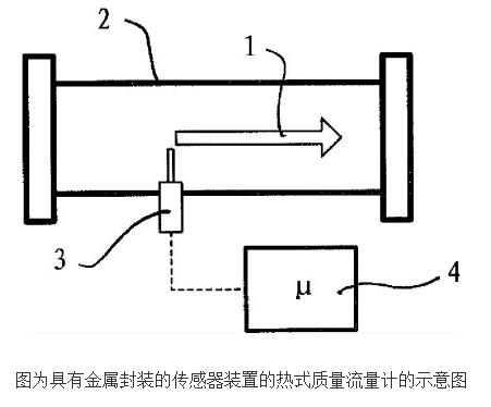 带金属封装传感器装置的热式质量流量计的原理及设计