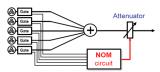 深度解读Gating类型自动混音技术(2)