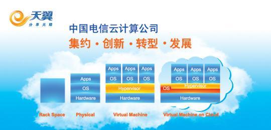 中国电信新组成的云公司,对未来中国电信云业务的发...