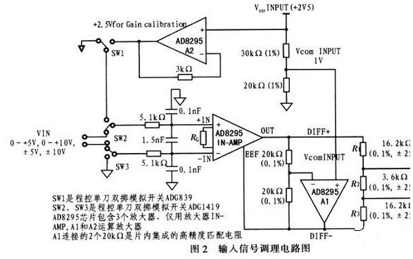 采用ADuC7061为核心进行PLC模拟前端的设计