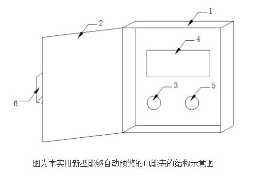 自动预警电能表的原理及设计