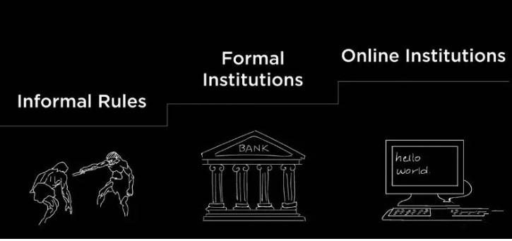 区块链交易的三种不确定性
