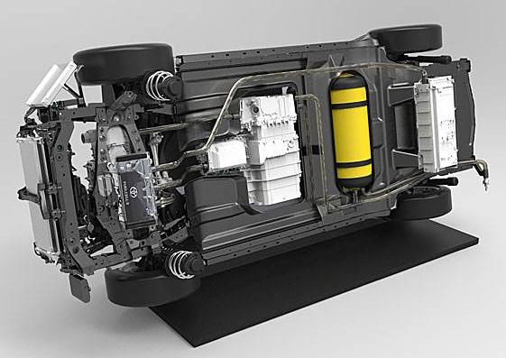氢燃料电池在未来的汽车领域如何得到利用并进一步发...