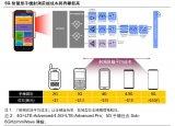 5G智慧型手机射频前端成本再攀新高
