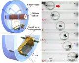 液态金属的驱动特性及其在机器人上的应用