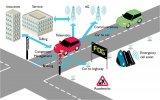 基础设施不完善催生智能交通市场