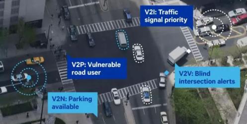 无人驾驶需要5G,高通C-V2X让无人驾驶梦想成真
