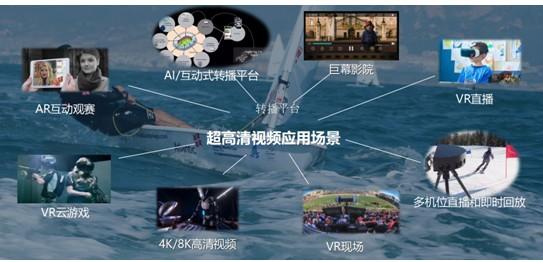 三大运营商多省布局5G预商用,助力5G各个垂直行业应用创新升级