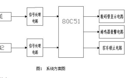 如何使用80C51单片机控制车辆超载现象管理系统