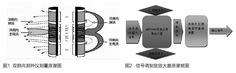 利用AD7510开关实现双侧向测井仪中信号调制放大器的设计