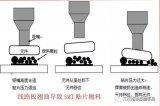 浅析PCB板变形的原因、危害与预防