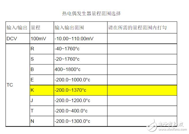 解答什么是热电偶如何改变其测量量程和其量程范围选择