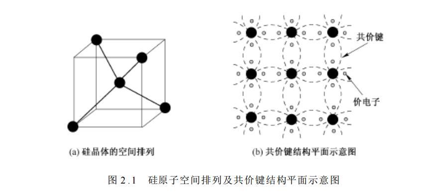 什么是半导体 什么是本征半导体