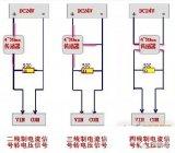不同线制变送器的原理和布局