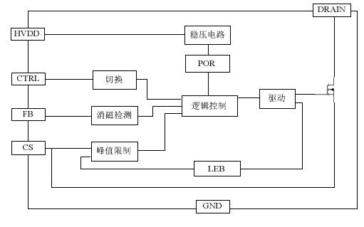 SM7522  LED恒流驱动控制芯片的中文数据手册费明细账