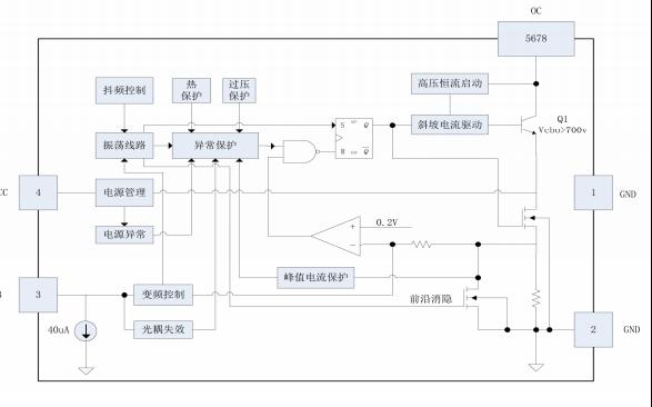 DK125离线式开关电源控制芯片的中文数据手册免费下载