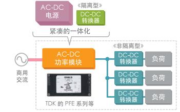 TDK电力电子产品指南资料免费下载