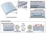 韩国科学技术院研究出了一种高性能的透明纳米触摸传感器