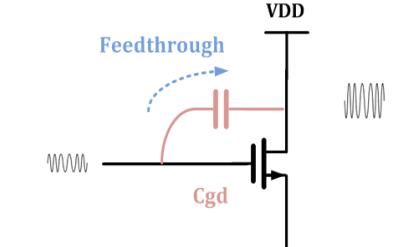 寄生效应和Via及Ground Bounce的详细介绍和综合应用资料概述