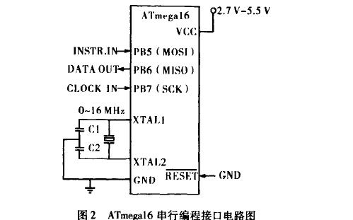 如何使用串口实现AVR单片机的ISP功能详细方法概述